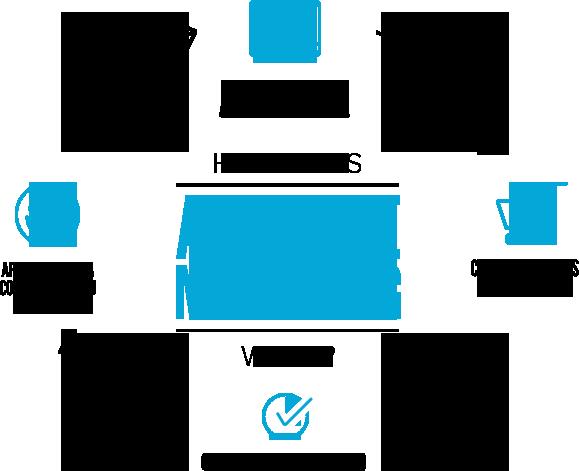 affiliate-marketing-circle