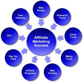 Affilliate-Marketing-1