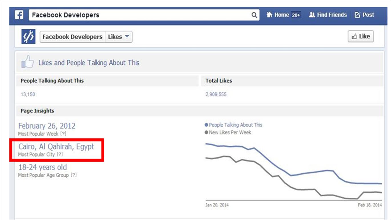 Facebook-Fake-Like-Fraud-Facebook-Developers